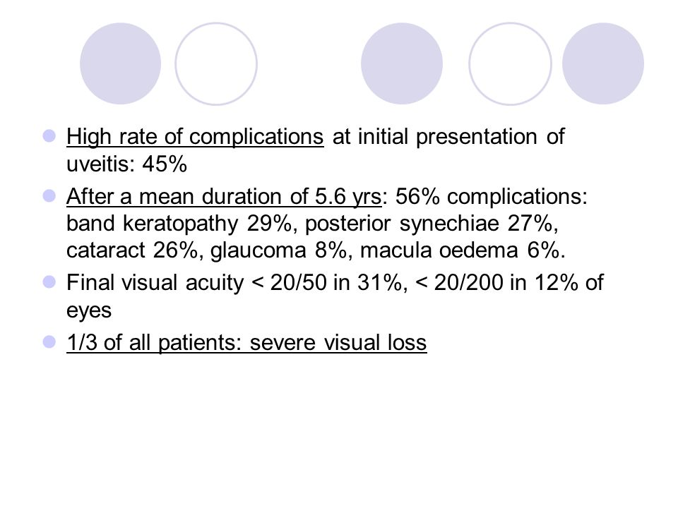 High rate of complications at initial presentation of uveitis: 45% After a mean duration of 5.6 yrs: 56% complications: band keratopathy 29%, posterio