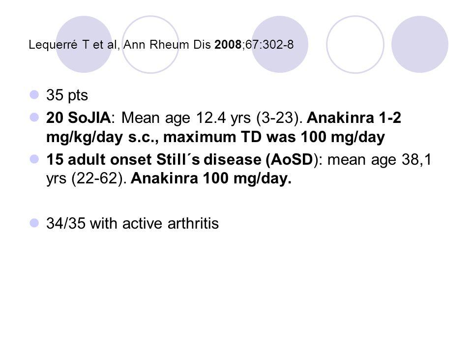 Lequerré T et al, Ann Rheum Dis 2008;67:302-8 35 pts 20 SoJIA: Mean age 12.4 yrs (3-23). Anakinra 1-2 mg/kg/day s.c., maximum TD was 100 mg/day 15 adu