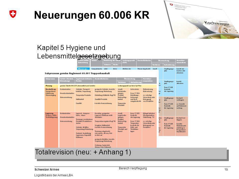 19 Schweizer Armee Logistikbasis der Armee LBA Bereich Verpflegung Neuerungen 60.006 KR Kapitel 5 Hygiene und Lebensmittelgesetzgebung Totalrevision (neu: + Anhang 1)