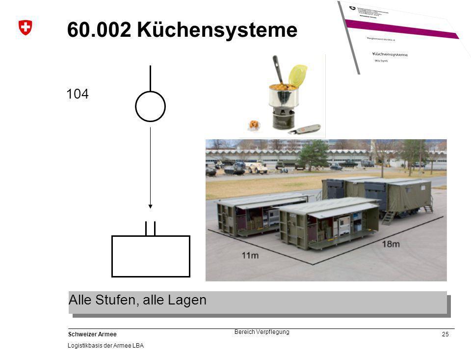 25 Schweizer Armee Logistikbasis der Armee LBA Bereich Verpflegung 60.002 Küchensysteme 104 Alle Stufen, alle Lagen