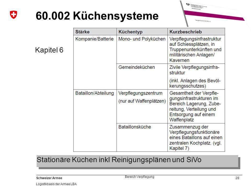 28 Schweizer Armee Logistikbasis der Armee LBA Bereich Verpflegung 60.002 Küchensysteme Kapitel 6 Stationäre Küchen inkl Reinigungsplänen und SiVo