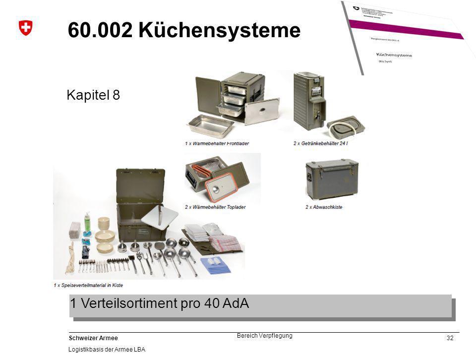32 Schweizer Armee Logistikbasis der Armee LBA Bereich Verpflegung 60.002 Küchensysteme Kapitel 8 1 Verteilsortiment pro 40 AdA