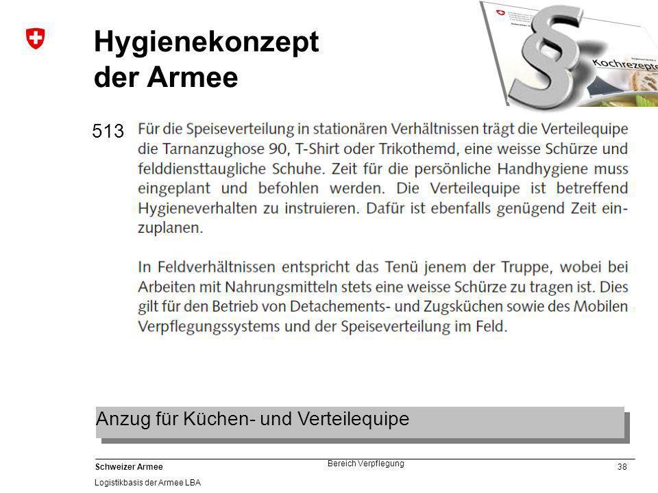 38 Schweizer Armee Logistikbasis der Armee LBA Bereich Verpflegung Hygienekonzept der Armee 513 Anzug für Küchen- und Verteilequipe