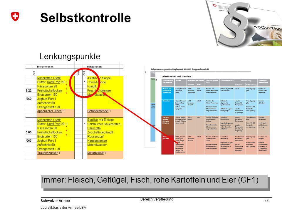 44 Schweizer Armee Logistikbasis der Armee LBA Bereich Verpflegung Selbstkontrolle Lenkungspunkte Immer: Fleisch, Geflügel, Fisch, rohe Kartoffeln und Eier (CF1)