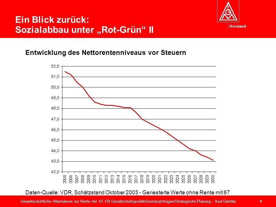 Vorstand 35 Gewerkschaftliche Alternativen zur Rente mit 67, FB Gesellschaftspolitik/Grundsatzfragen/Strategische Planung – Axel Gerntke 6.