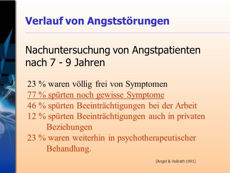Verlauf von Angststörungen 23 % waren völlig frei von Symptomen 77 % spürten noch gewisse Symptome 46 % spürten Beeinträchtigungen bei der Arbeit 12 %