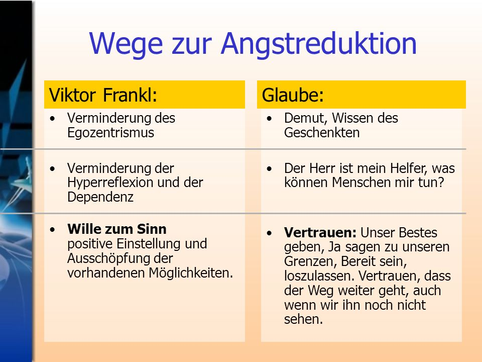 Wege zur Angstreduktion Viktor Frankl:Glaube: Verminderung des Egozentrismus Verminderung der Hyperreflexion und der Dependenz Wille zum Sinn positive