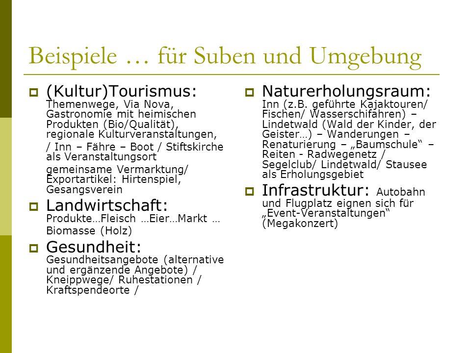 Beispiele … für Suben und Umgebung (Kultur)Tourismus: Themenwege, Via Nova, Gastronomie mit heimischen Produkten (Bio/Qualität), regionale Kulturveran