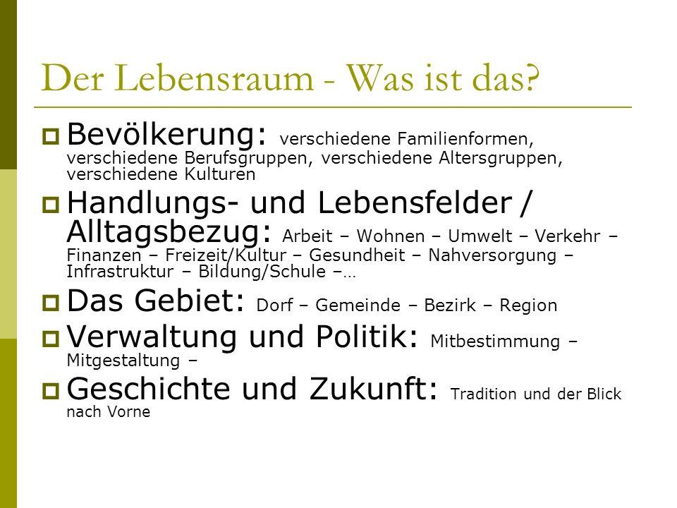 Der Lebensraum - Was ist das? Bevölkerung: verschiedene Familienformen, verschiedene Berufsgruppen, verschiedene Altersgruppen, verschiedene Kulturen