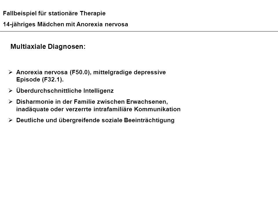 Fallbeispiel für stationäre Therapie 14-jähriges Mädchen mit Anorexia nervosa Therapie: Verhaltensvertrag über Zielgewicht von 52 kg (25.