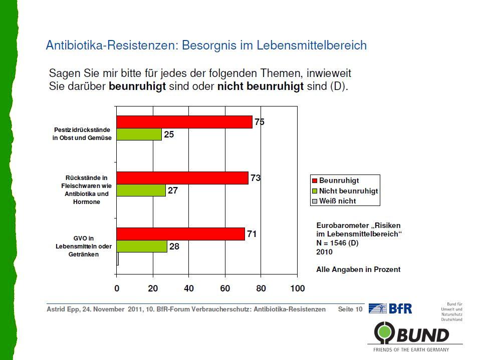 (A) Großvieheinheiten in Deutschland je qkm in den Landkreisen 2007 [GV km-2] Quelle: vTI – P.