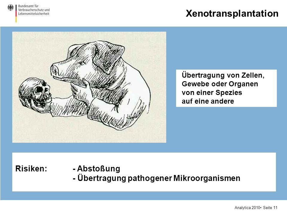 Analytica 2010 Seite 11 Xenotransplantation Übertragung von Zellen, Gewebe oder Organen von einer Spezies auf eine andere Risiken: - Abstoßung - Übertragung pathogener Mikroorganismen