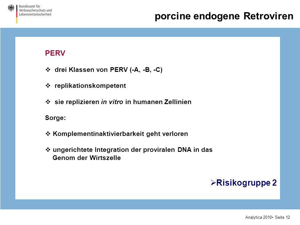 Analytica 2010 Seite 12 porcine endogene Retroviren PERV drei Klassen von PERV (-A, -B, -C) replikationskompetent sie replizieren in vitro in humanen Zellinien Sorge: Komplementinaktivierbarkeit geht verloren ungerichtete Integration der proviralen DNA in das Genom der Wirtszelle Risikogruppe 2