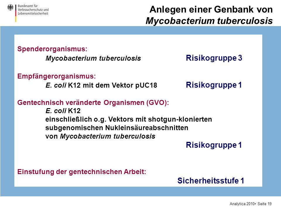 Analytica 2010 Seite 19 Anlegen einer Genbank von Mycobacterium tuberculosis Spenderorganismus: Mycobacterium tuberculosis Risikogruppe 3 Empfängerorganismus: E.