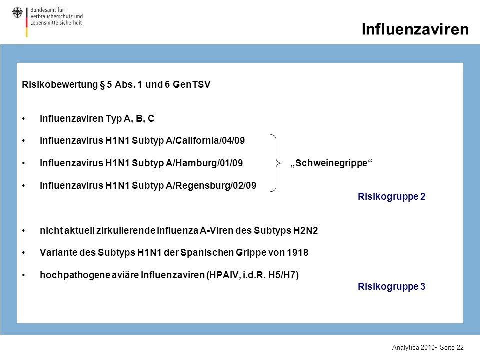 Analytica 2010 Seite 22 Risikobewertung § 5 Abs. 1 und 6 GenTSV Influenzaviren Typ A, B, C Influenzavirus H1N1 Subtyp A/California/04/09 Influenzaviru