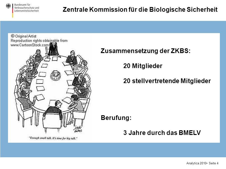 Analytica 2010 Seite 4 Zentrale Kommission für die Biologische Sicherheit Zusammensetzung der ZKBS: 20 Mitglieder 20 stellvertretende Mitglieder Berufung: 3 Jahre durch das BMELV