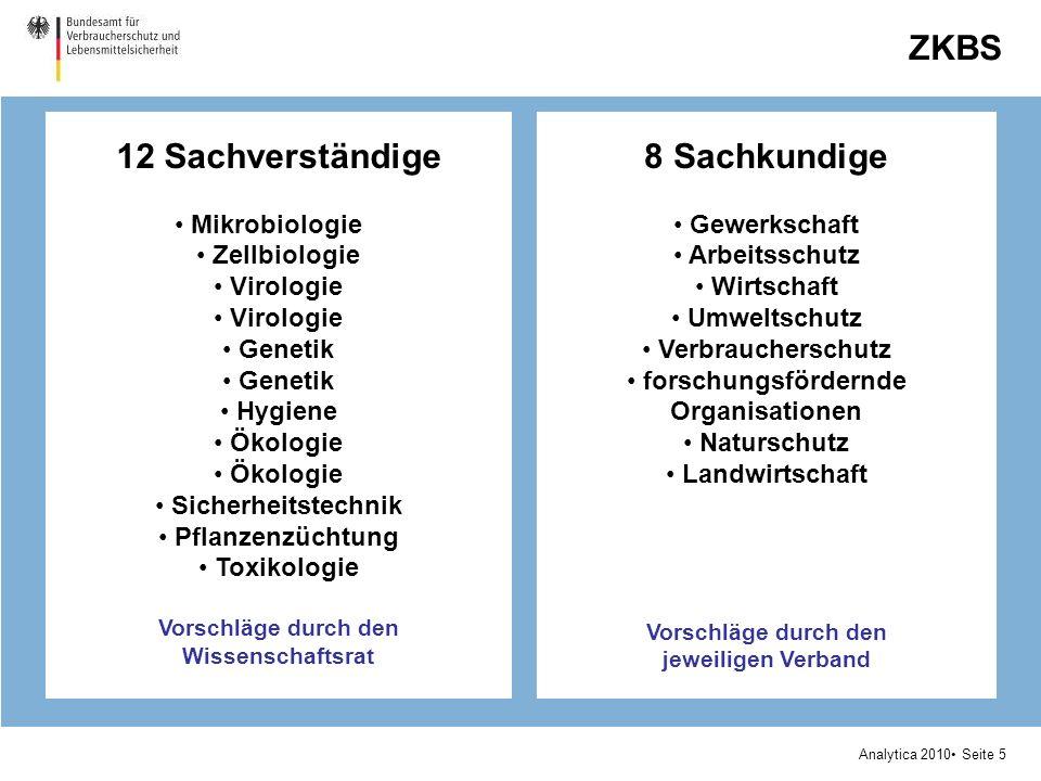 Analytica 2010 Seite 5 ZKBS 12 Sachverständige Mikrobiologie Zellbiologie Virologie Genetik Hygiene Ökologie Sicherheitstechnik Pflanzenzüchtung Toxik