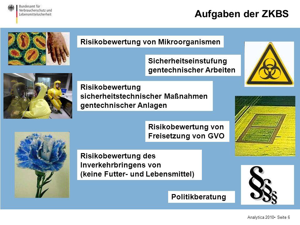 Analytica 2010 Seite 6 Aufgaben der ZKBS Risikobewertung von Mikroorganismen Sicherheitseinstufung gentechnischer Arbeiten Risikobewertung sicherheitstechnischer Maßnahmen gentechnischer Anlagen Risikobewertung von Freisetzung von GVO Risikobewertung des Inverkehrbringens von (keine Futter- und Lebensmittel) Politikberatung