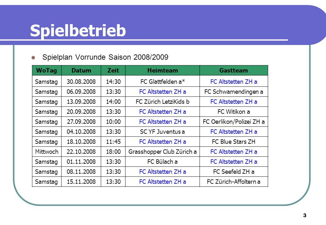 3 Spielbetrieb WoTagDatumZeitHeimteamGastteam Samstag30.08.200814:30FC Glattfelden a*FC Altstetten ZH a Samstag06.09.200813:30FC Altstetten ZH aFC Sch