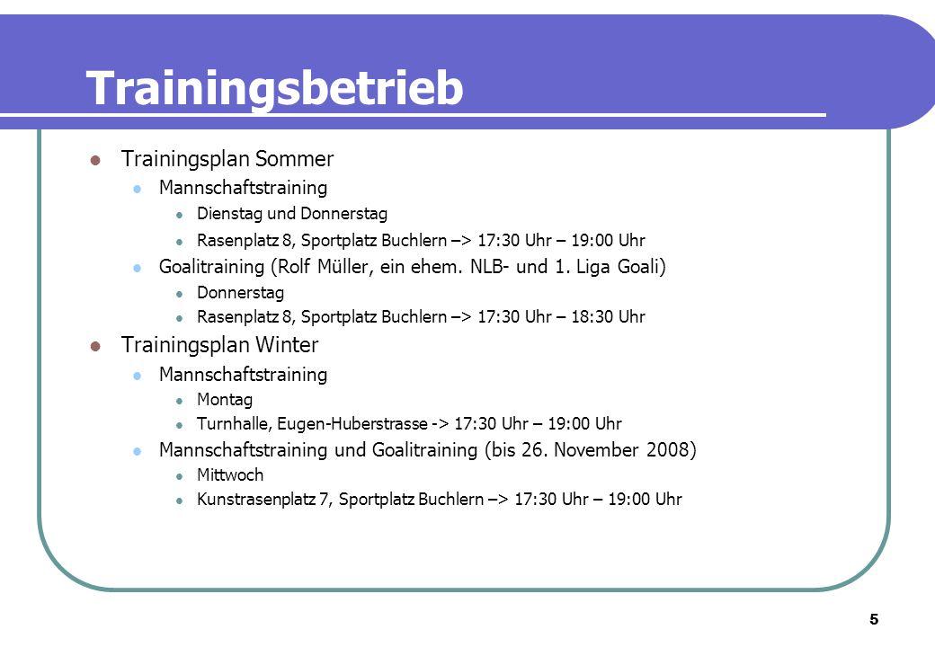 5 Trainingsbetrieb Trainingsplan Sommer Mannschaftstraining Dienstag und Donnerstag Rasenplatz 8, Sportplatz Buchlern –> 17:30 Uhr – 19:00 Uhr Goalitr