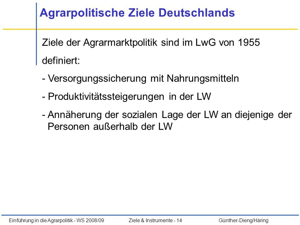 Einführung in die Agrarpolitik - WS 2008/09Ziele & Instrumente - 14 Günther-Dieng/Häring Agrarpolitische Ziele Deutschlands Ziele der Agrarmarktpoliti
