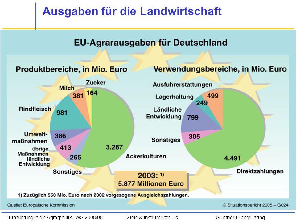 Einführung in die Agrarpolitik - WS 2008/09Ziele & Instrumente - 25 Günther-Dieng/Häring Ausgaben für die Landwirtschaft