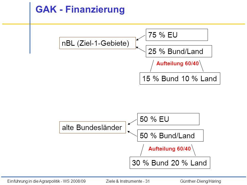 Einführung in die Agrarpolitik - WS 2008/09Ziele & Instrumente - 31 Günther-Dieng/Häring GAK - Finanzierung nBL (Ziel-1-Gebiete) 75 % EU 25 % Bund/Lan