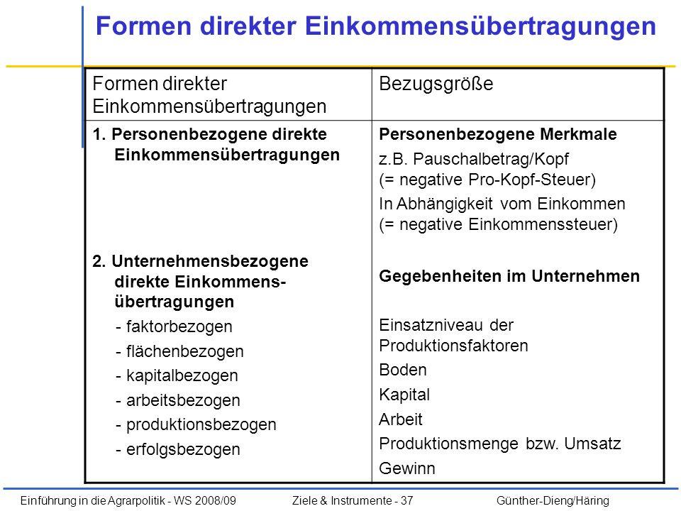 Einführung in die Agrarpolitik - WS 2008/09Ziele & Instrumente - 37 Günther-Dieng/Häring Formen direkter Einkommensübertragungen Bezugsgröße 1. Person