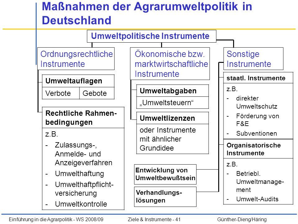 Einführung in die Agrarpolitik - WS 2008/09Ziele & Instrumente - 41 Günther-Dieng/Häring Maßnahmen der Agrarumweltpolitik in Deutschland Umweltpolitis
