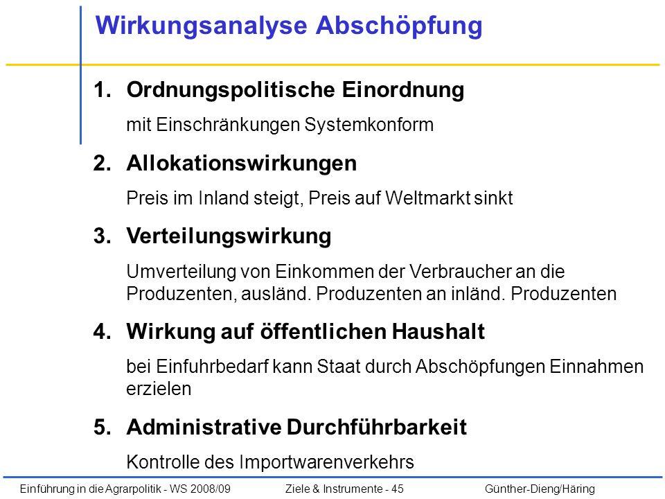Einführung in die Agrarpolitik - WS 2008/09Ziele & Instrumente - 45 Günther-Dieng/Häring Wirkungsanalyse Abschöpfung 1.Ordnungspolitische Einordnung m