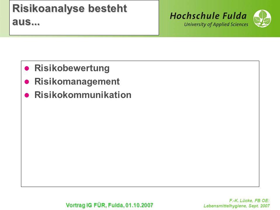 F.-K. Lücke, FB OE: Lebensmittelhygiene, Sept. 2007 Vortrag IG FÜR, Fulda, 01.10.2007 Risikoanalyse besteht aus... Risikobewertung Risikomanagement Ri