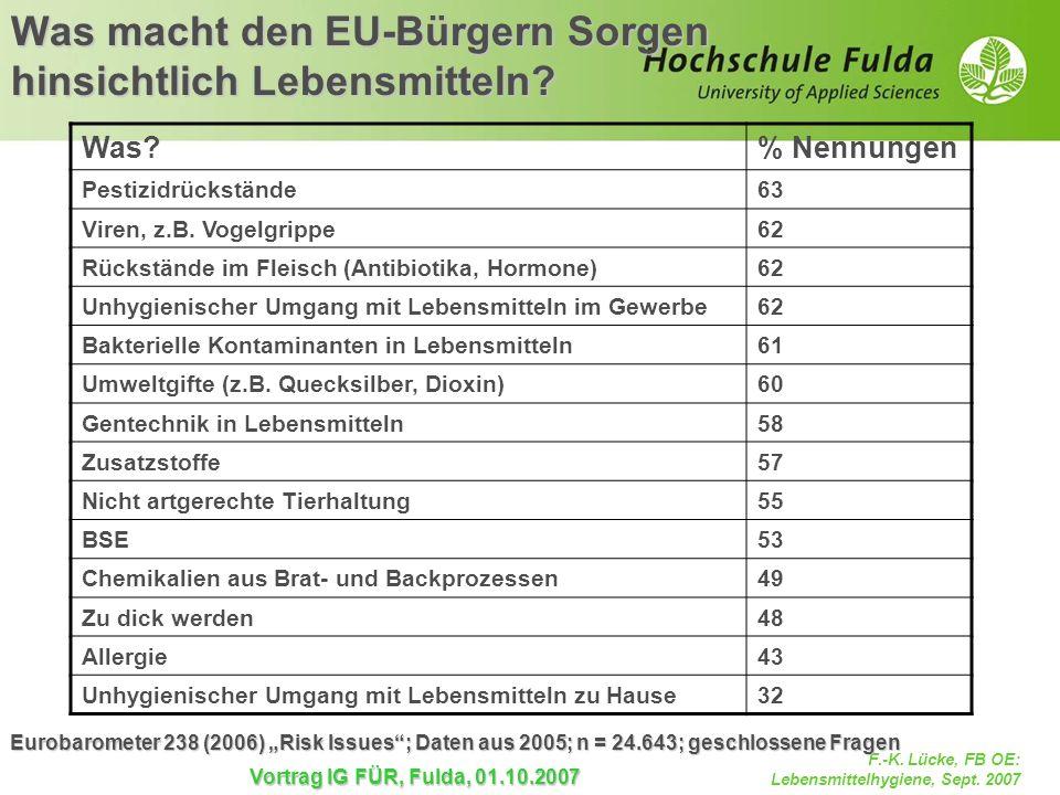 F.-K. Lücke, FB OE: Lebensmittelhygiene, Sept. 2007 Vortrag IG FÜR, Fulda, 01.10.2007 Was macht den EU-Bürgern Sorgen hinsichtlich Lebensmitteln? Was?