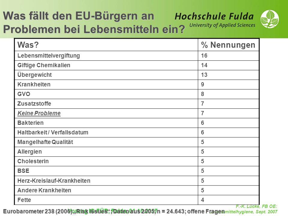 F.-K. Lücke, FB OE: Lebensmittelhygiene, Sept. 2007 Vortrag IG FÜR, Fulda, 01.10.2007 Was fällt den EU-Bürgern an Problemen bei Lebensmitteln ein? Was