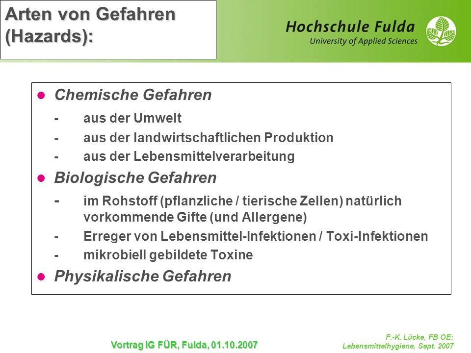 F.-K. Lücke, FB OE: Lebensmittelhygiene, Sept. 2007 Vortrag IG FÜR, Fulda, 01.10.2007 Arten von Gefahren (Hazards): Chemische Gefahren -aus der Umwelt