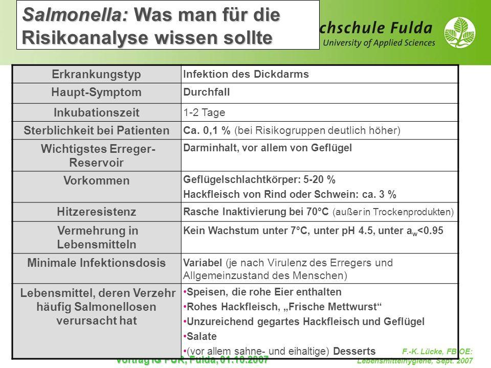 F.-K. Lücke, FB OE: Lebensmittelhygiene, Sept. 2007 Vortrag IG FÜR, Fulda, 01.10.2007 Erkrankungstyp Infektion des Dickdarms Haupt-Symptom Durchfall I