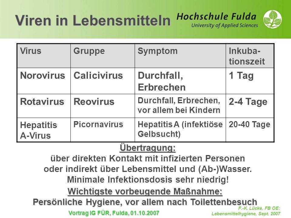 F.-K. Lücke, FB OE: Lebensmittelhygiene, Sept. 2007 Vortrag IG FÜR, Fulda, 01.10.2007 Viren in Lebensmitteln VirusGruppeSymptomInkuba- tionszeit Norov