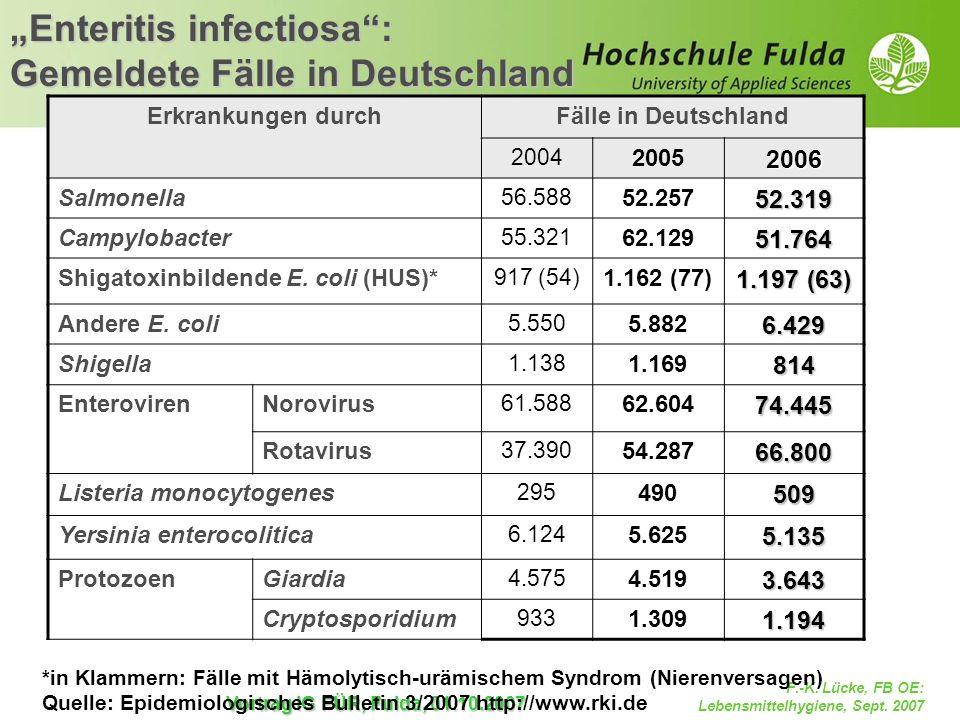 F.-K. Lücke, FB OE: Lebensmittelhygiene, Sept. 2007 Vortrag IG FÜR, Fulda, 01.10.2007 Erkrankungen durchFälle in Deutschland 2004 20052006 Salmonella