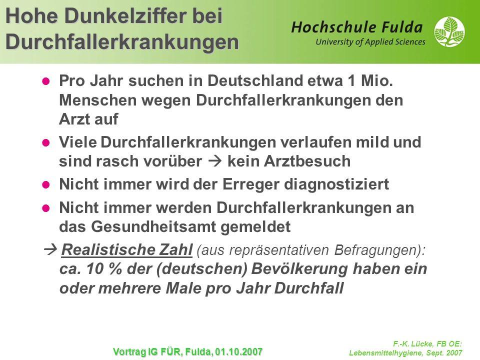 F.-K. Lücke, FB OE: Lebensmittelhygiene, Sept. 2007 Vortrag IG FÜR, Fulda, 01.10.2007 Hohe Dunkelziffer bei Durchfallerkrankungen Pro Jahr suchen in D