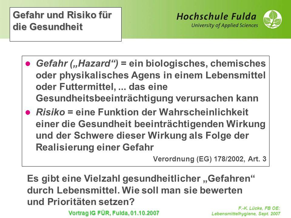 F.-K. Lücke, FB OE: Lebensmittelhygiene, Sept. 2007 Vortrag IG FÜR, Fulda, 01.10.2007 Gefahr und Risiko für die Gesundheit Gefahr (Hazard) = ein biolo
