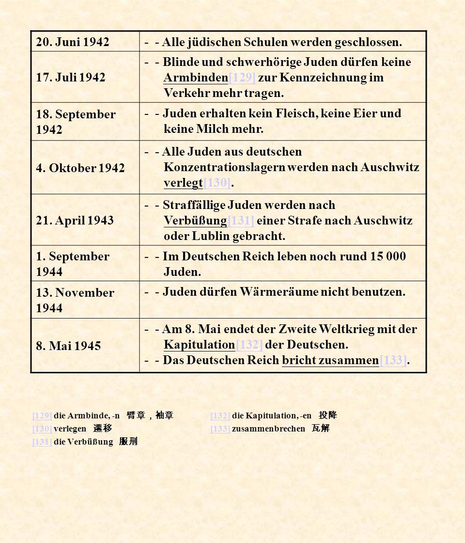 [129][129] die Armbinde, -n [130][130] verlegen [131][131] die Verbüßung [132][132] die Kapitulation, -en [133][133] zusammenbrechen 20. Juni 1942 - -