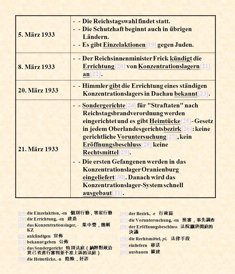 [19][19] die Einzelaktion, -en [20][20] die Errichtung, -en [21][21] das Konzentrationslager, - KZ [22][22] ankündigen [23][23] bekannt geben [24][24]