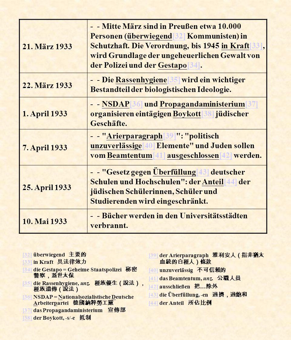 [45][45] auflösen [46][46] die Staatsangehörigkeit [47][47] aberkennen [48][48] das Erbhofgesetz [49][49] das Schriftleitergesetz [50][50] die Inhaftierung, -en [51][51] laut Prüfungsordnung 16.