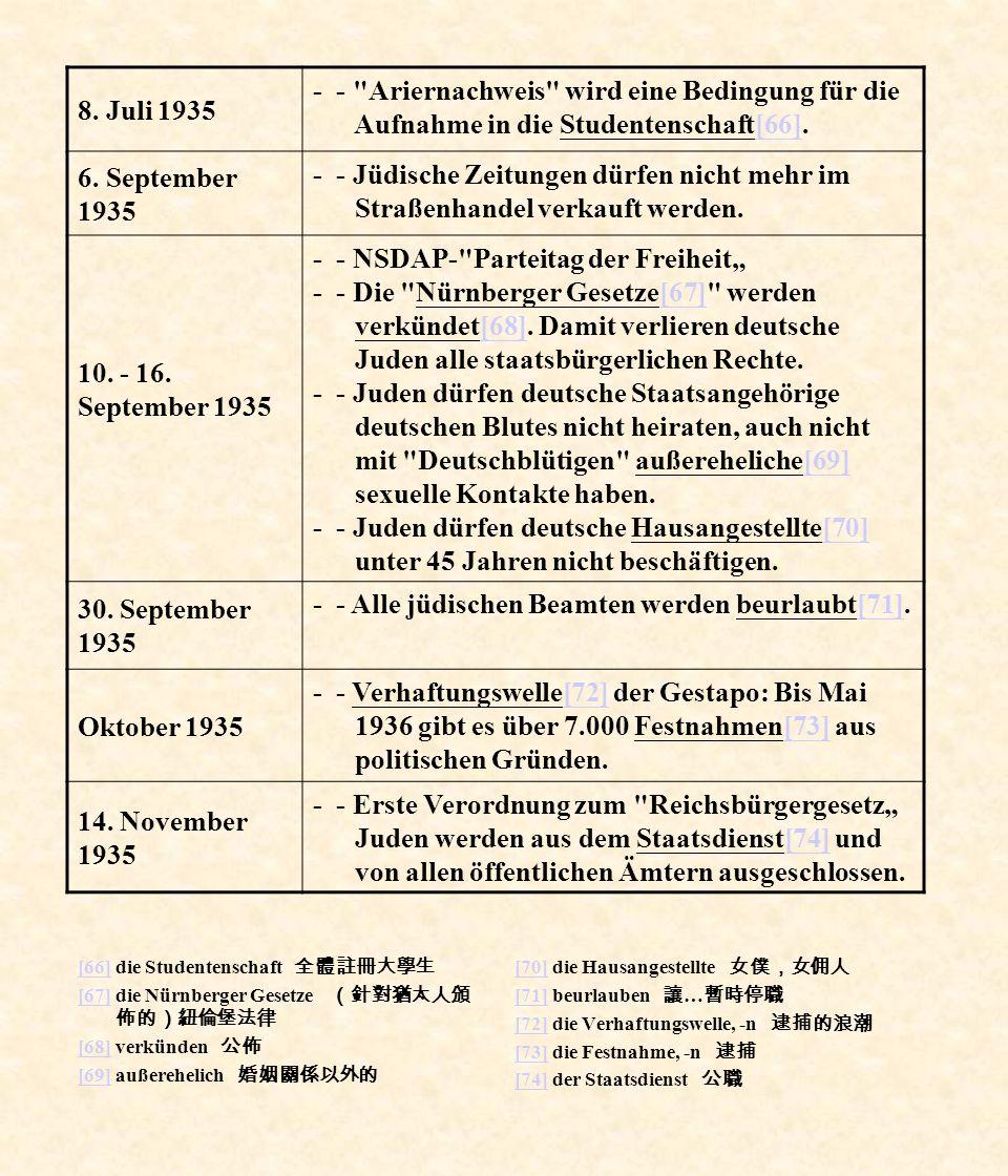 [66][66] die Studentenschaft [67][67] die Nürnberger Gesetze [68][68] verkünden [69][69] außerehelich [70][70] die Hausangestellte [71][71] beurlauben