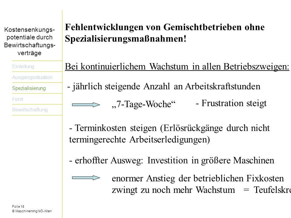 Folie 18 © Maschinenring NÖ-Wien Titel der Präsentation dreizeilig Einleitung Ausgangssituation Spezialisierung Forst Bewirtschaftung Fehlentwicklungen von Gemischtbetrieben ohne Spezialisierungsmaßnahmen.