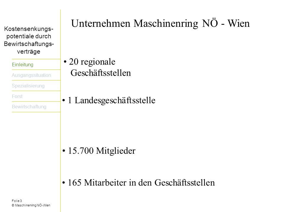 Folie 4 © Maschinenring NÖ-Wien Titel der Präsentation dreizeilig Einleitung Ausgangssituation Spezialisierung Forst Bewirtschaftung A G R A R / F O R S T Geschäftsvolumen 2006: 30,5 Mio.