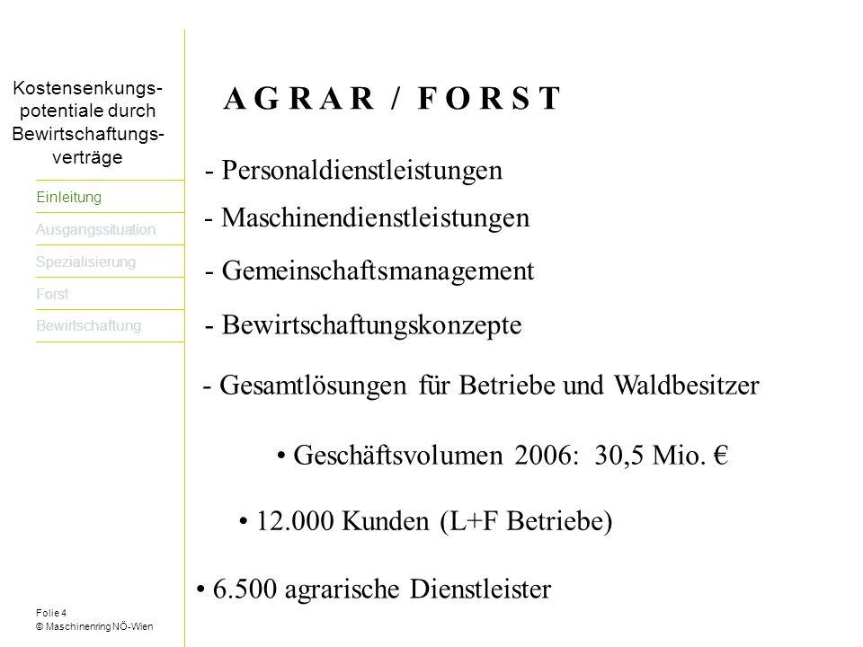 Folie 5 © Maschinenring NÖ-Wien Titel der Präsentation dreizeilig Einleitung Ausgangssituation Spezialisierung Forst Bewirtschaftung Gewerbliche Unternehmensbereiche Umsatz 2006: 24 Mio.