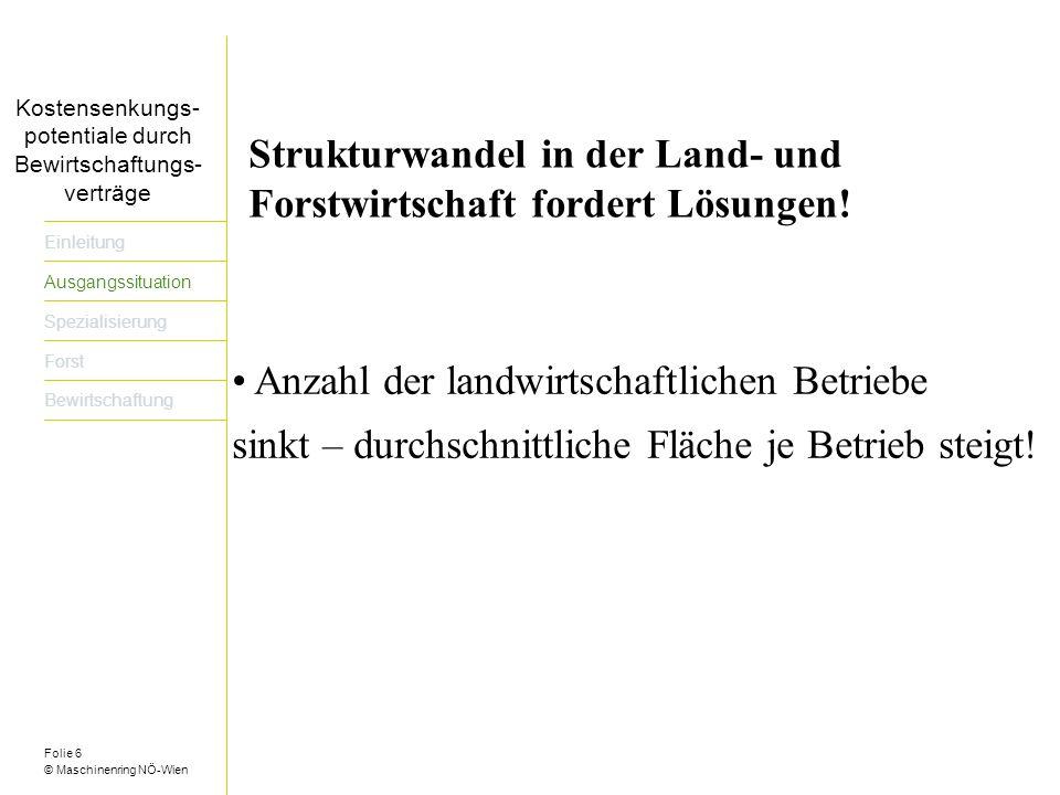 Folie 6 © Maschinenring NÖ-Wien Titel der Präsentation dreizeilig Einleitung Ausgangssituation Spezialisierung Forst Bewirtschaftung Anzahl der landwirtschaftlichen Betriebe sinkt – durchschnittliche Fläche je Betrieb steigt.