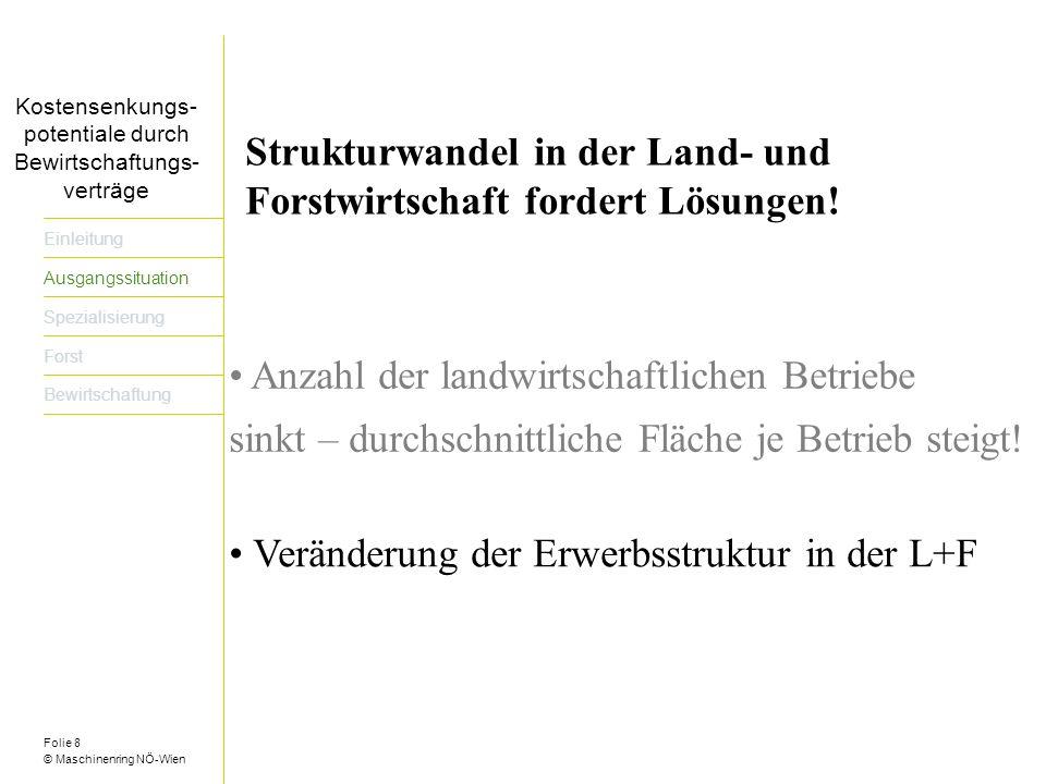 Folie 9 © Maschinenring NÖ-Wien Titel der Präsentation dreizeilig Einleitung Ausgangssituation Spezialisierung Forst Bewirtschaftung Kostensenkungs- potentiale durch Bewirtschaftungs- verträge