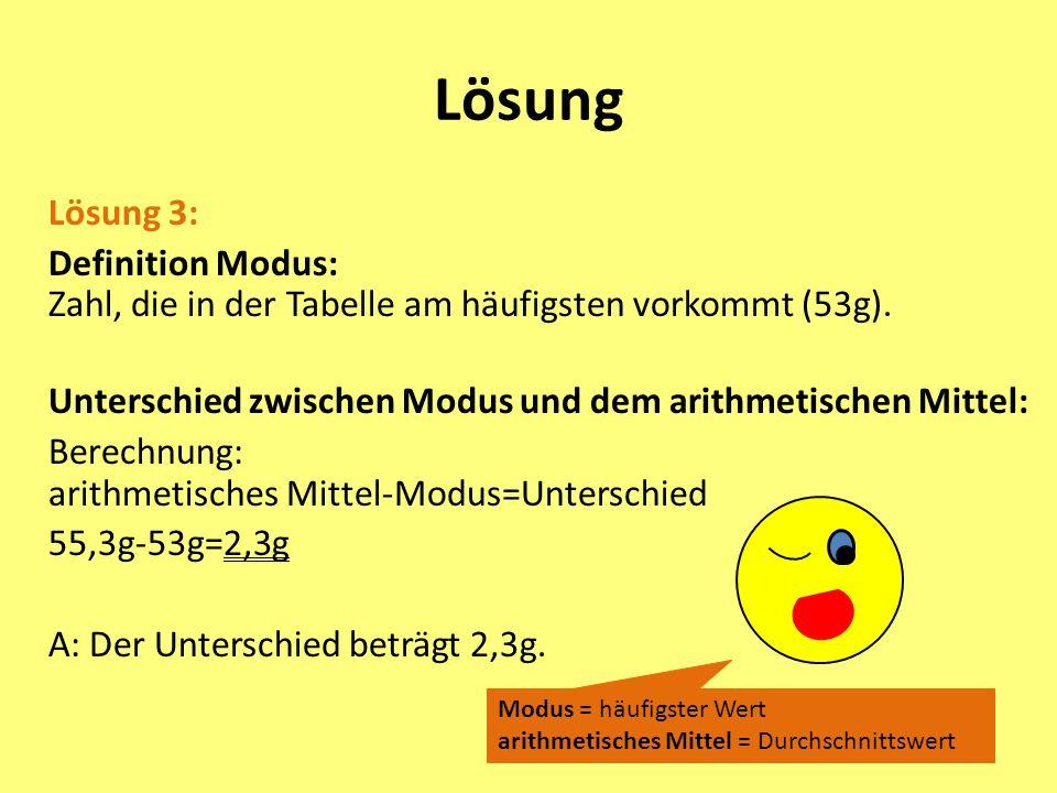 Lösung Lösung 3: Definition Modus: Zahl, die in der Tabelle am häufigsten vorkommt (53g). Unterschied zwischen Modus und dem arithmetischen Mittel: Be