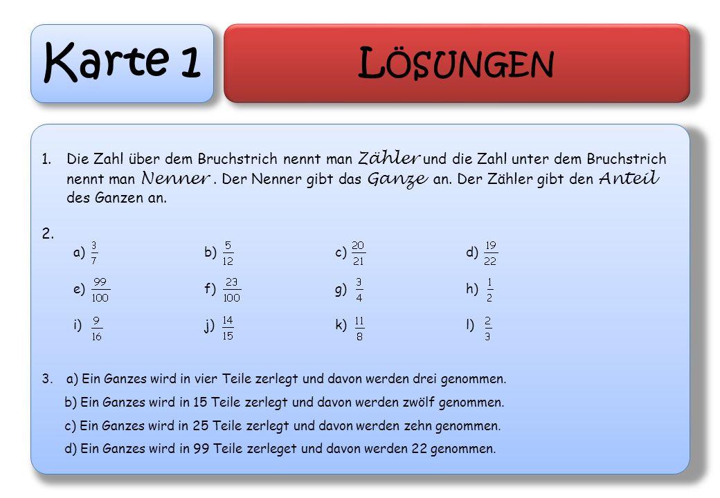 Karte 1 L ÖSUNGEN 1.Die Zahl über dem Bruchstrich nennt man Zähler und die Zahl unter dem Bruchstrich nennt man Nenner. Der Nenner gibt das Ganze an.
